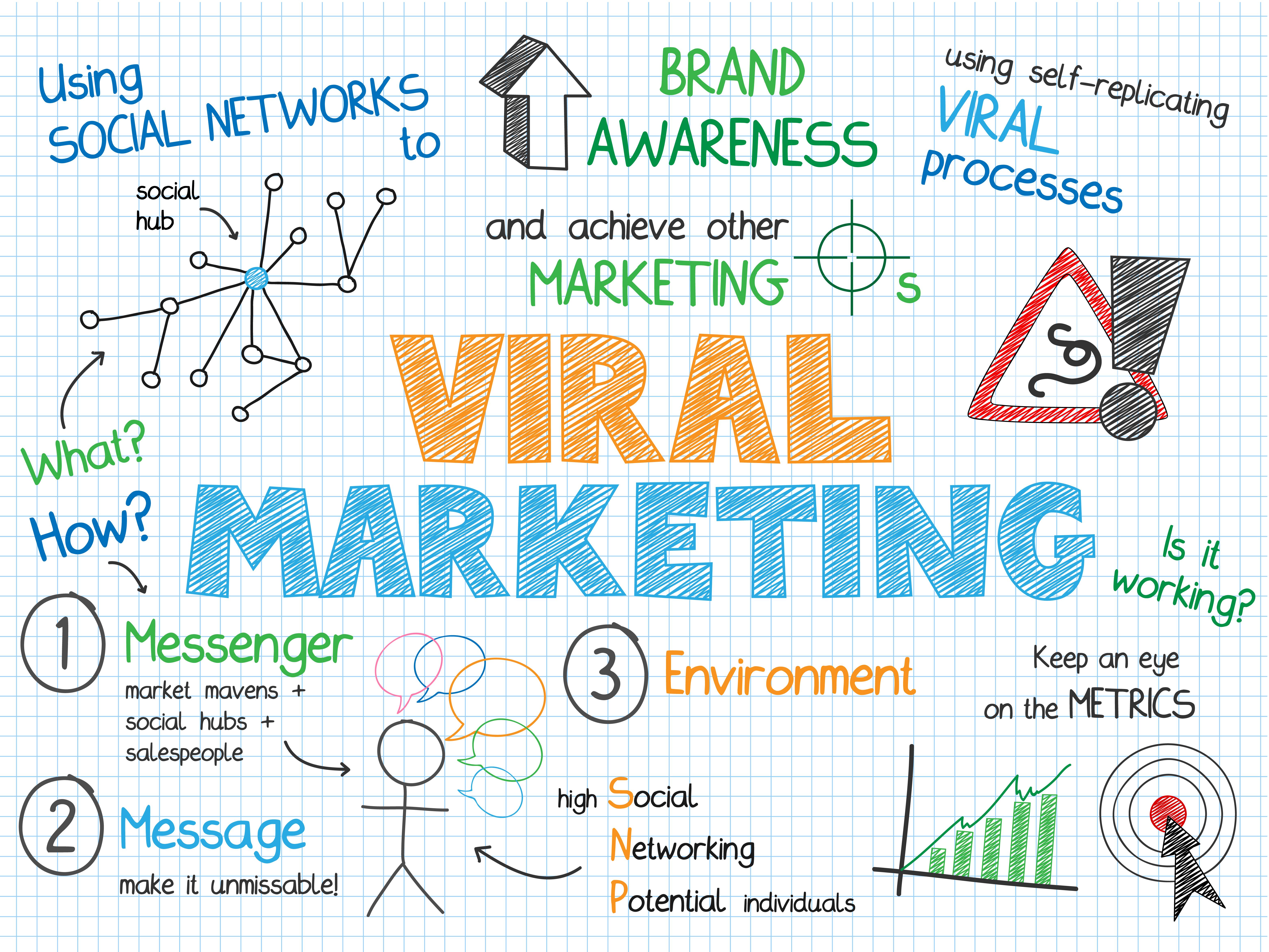 viral-referral-marketing
